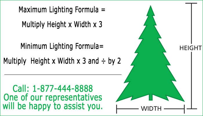 Tree Lighting Ordering Formula